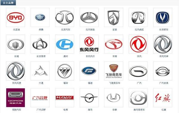 国产品牌车_常年盘踞国产自主品牌宝座的长安汽车迎来销售\