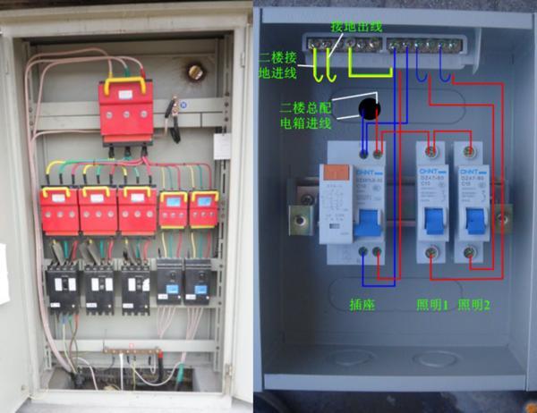 电表箱接线方式关于零线火线地线单相电三相电零线