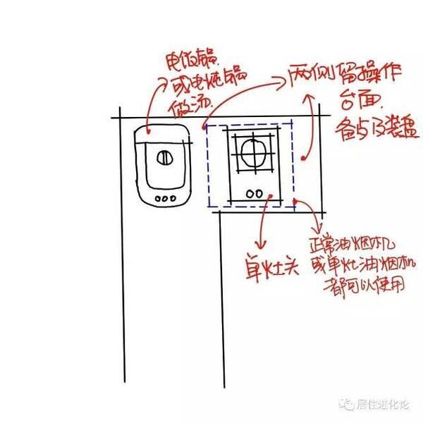 杜绝做饭手忙脚乱 如果实在没条件 建议可以用单灶配电压力锅 双灶的