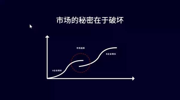 机械论+�y�Y8�程_雷军的第一性原理,分别是价值投资,禅的哲学,时光机理论,机械论思维