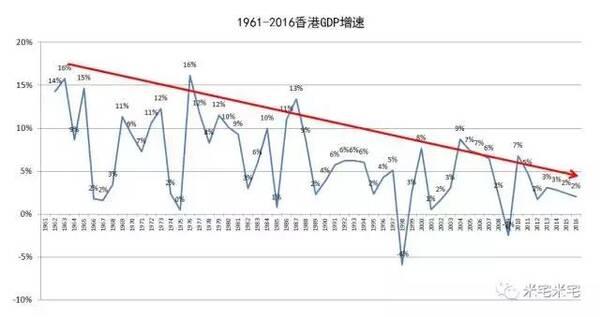 香香港gdp_香港十大富豪家产占香港GDP的35
