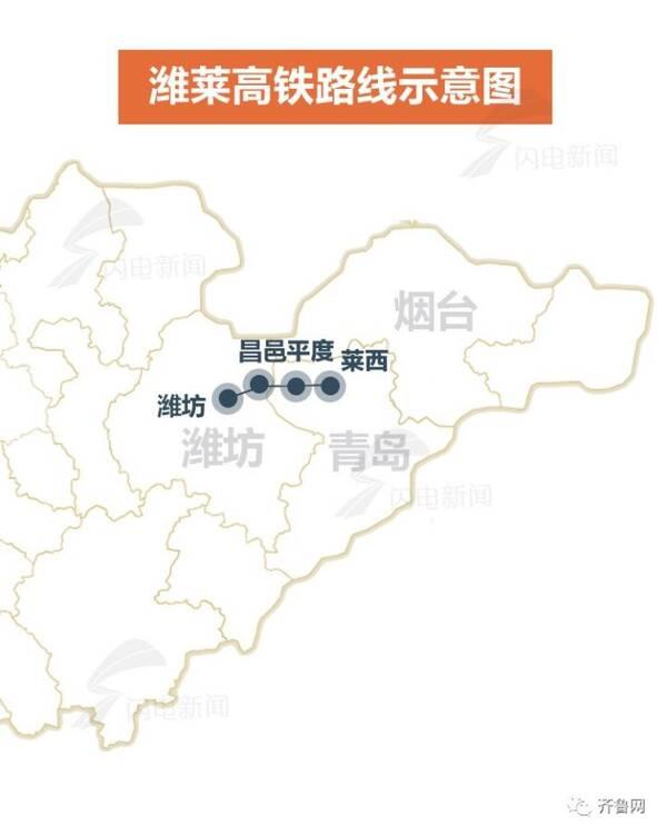 线路大致走向示意图(非官方发布) 潍莱高铁是指潍坊至莱西的一条高速铁路,已列入山东省综合交通2020年近期规划,成为省内三横快速铁路网的中部通道,新建铁路长度122公里,速度目标值为350公里/小时。 线路起自济青高铁潍坊北站,终至既有的青荣城际铁路莱西北站,全线共设潍坊北站、昌邑南站、平度北站、莱西北站4座车站。 与济青高铁同步建设,计划2019年建成,平度、莱西两地市民出行将更加方便。 荣莱高铁