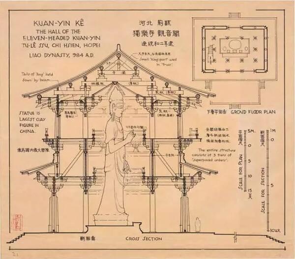 梁思成手绘的中国建筑,超大开本,每一根柱子都看得清