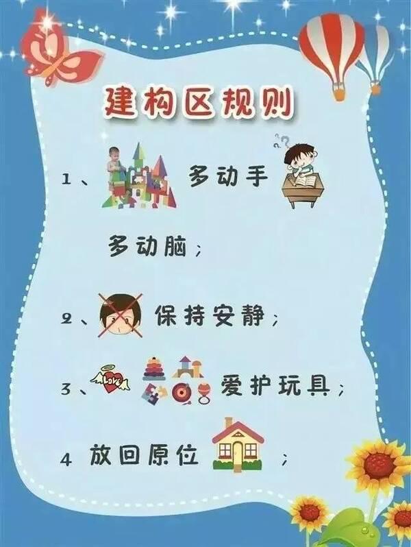 幼儿园区域规则图分门别类,幼师们请笑纳收藏!