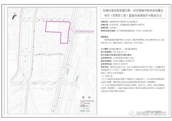 潘庄安置房规划图