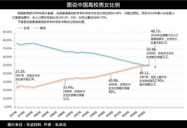 中国人口过剩的原因_反思中国计生100问之1 中国人口过剩吗