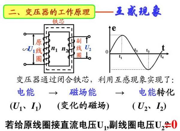 变压器是如何改变电压的?