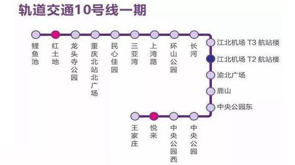 重庆轨道10号线投运连通北区 买这些房可一站直达机场!图片