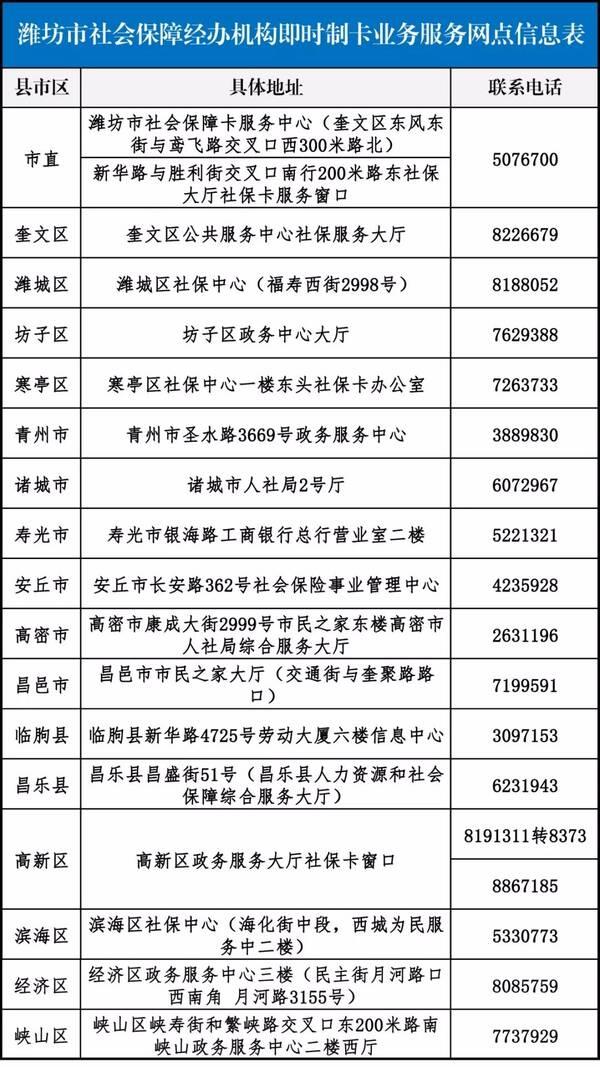 昌邑人力资源和社会保障局图片