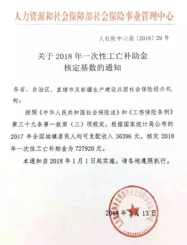 潍坊工亡待遇(2018年工亡补助金) - 赵荣烈律师 - 潍坊律师赵荣烈
