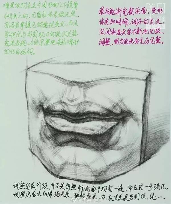 素描石膏像:五官单体详细画法及分析!