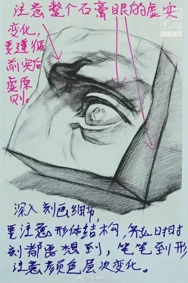 来源 | @央美杨飙 大卫耳朵   大卫嘴巴单体 图中分步骤详细讲解