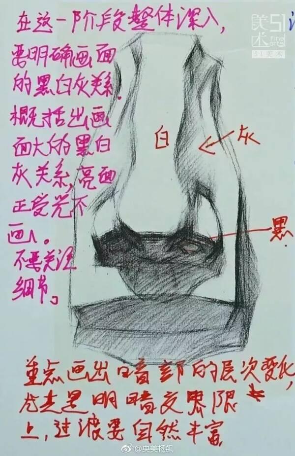 来源 | @央美杨飙 大卫耳朵   大卫嘴巴单体 图中分步骤详细讲解, 同
