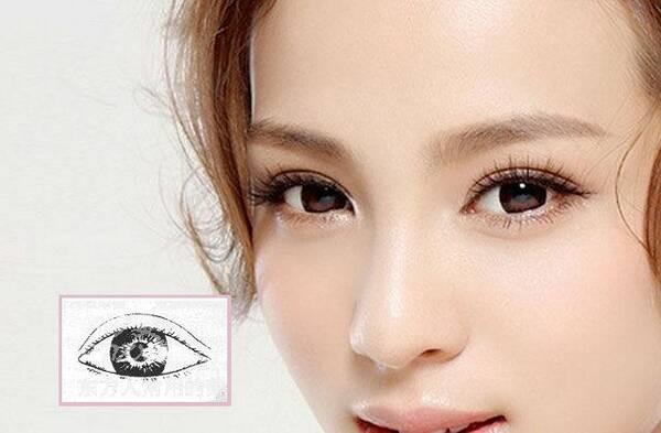 亚洲人真的不适合欧式大双眼皮吗?图片