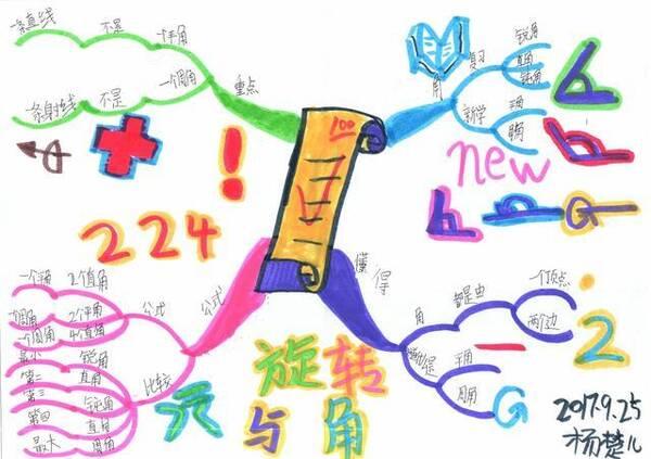 小学三年级手绘地图