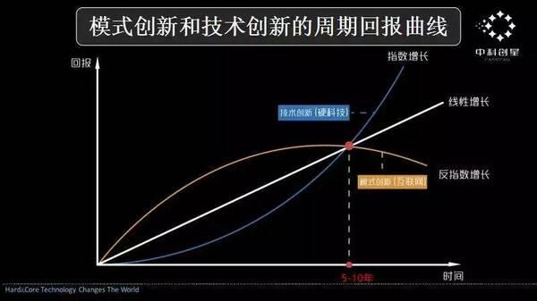 """米磊:""""华人式聪明""""的小农意识 阻碍了中国科技发展"""