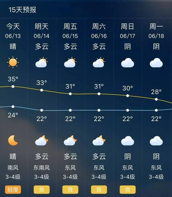 土左旗未来15天天气预报+
