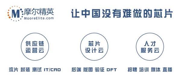 传MLCC龙头村田与客户协商再涨价二到三成