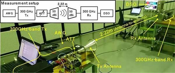 超高速集成电路技术:无线传输速率可达100gbps!