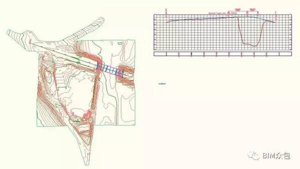 BIM丨每日一技Revit+Structure与Civil3D在山货桥梁名片设计图片