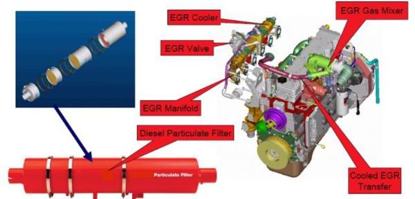 赣州柴油发电机——现实上一条机器指令地功能是由很多条微指令组成的体系来实现地