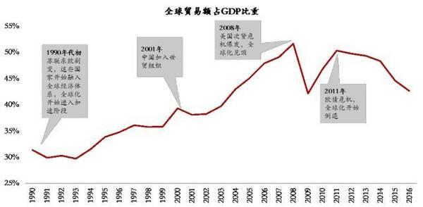 中美贸易额数据_虽然中美双方未来依然会继续在拉锯中寻找双方都可以接受的贸易解决
