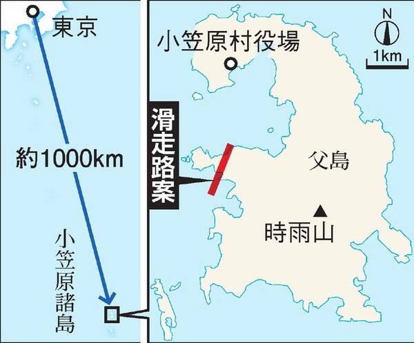 小笠原群岛是位于日本本州东南部的连锁的火山岛,由父岛列岛,母岛列