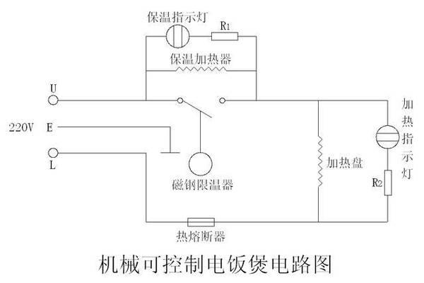 图九 机械式电饭锅电路图 常见故障: 一,刚一插入电源插头,供电保险