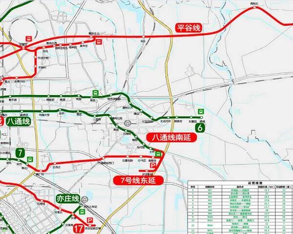 看看下边这张到2020年的北京轨道交通规划,红线表示待建的地铁.图片