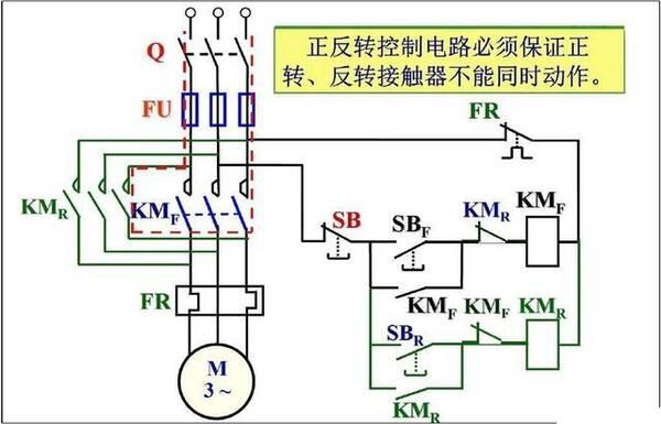 另外主线路接线需要注意的地方就是换相,注意看上图中kmr的进线端和