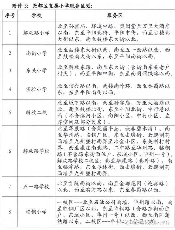 临汾尧都区2018年中方案v方案小学正式发布!附研学方案小学图片