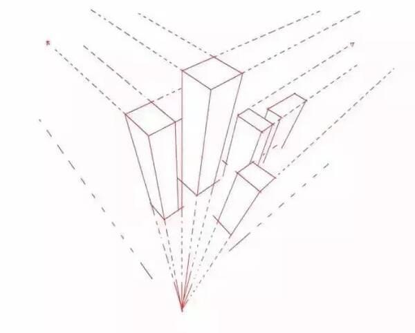 而三点透视多用于建筑学, 非常适合画大俯视或者大仰视这样的角度.