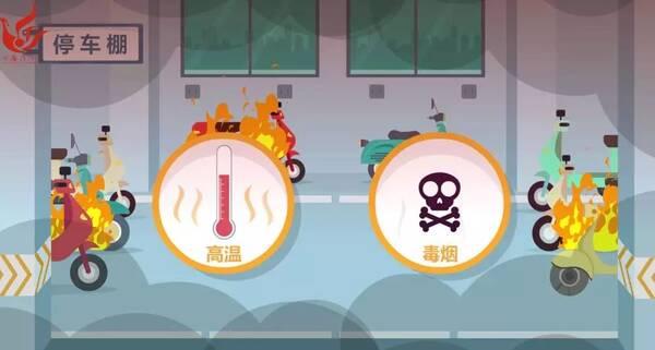 电动车火灾预防动画公益广告,了解一下?