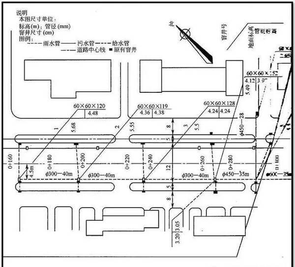 方位:坐标网或指北针 道路平面图:中心线,边线,桩号等 管线:雨水y