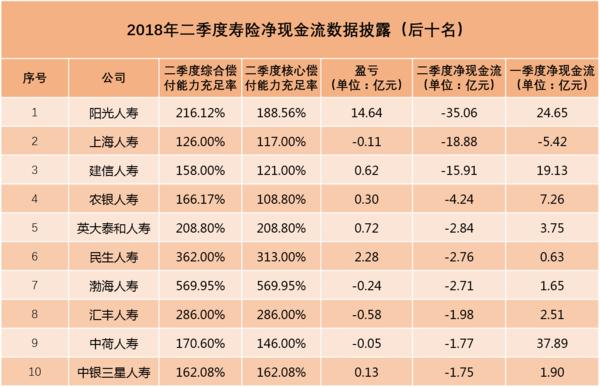 2019分红保险排行_2019保险公司排名新鲜出炉 平安竟然不是第一