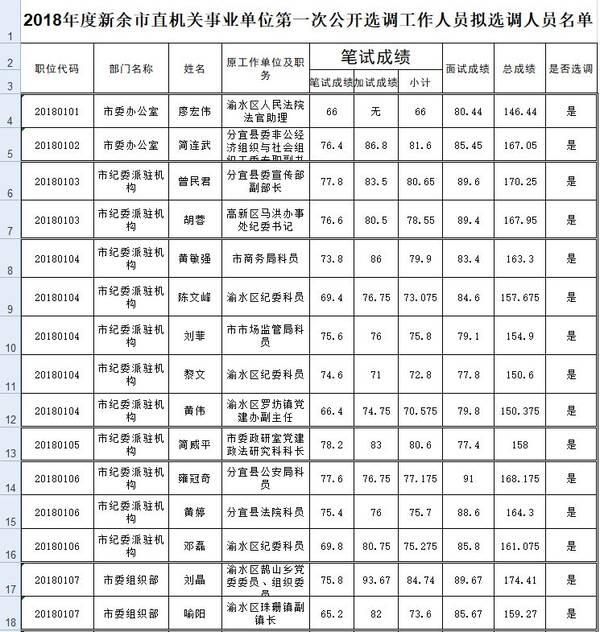 2018至2019年三亚社保缴费基数调整标准 三亚要缴多少...
