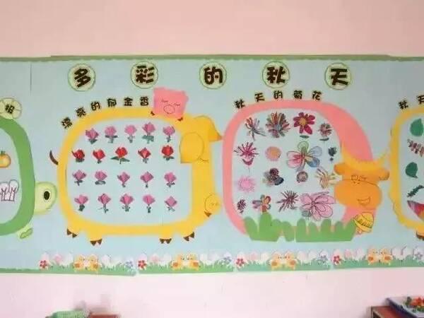 开学主题墙 开学了,幼儿园里不光有熟悉的孩子,也多了一群新面孔.图片