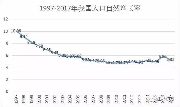 中国生育地图:各省人均GDP与出生意愿分析