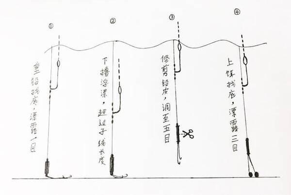 """""""那么今天就通过一张手绘图示和大家分享一下如何简单又快速的带钩半"""