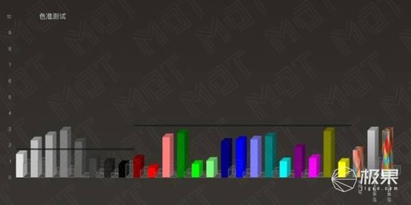 轻薄的高性能旗舰笔记本,RazerBlade15评测