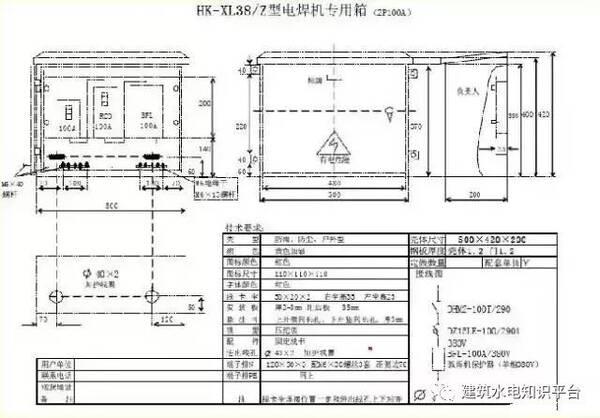 三级配电, 二级漏电保护等配电箱及施工要求,安全员不