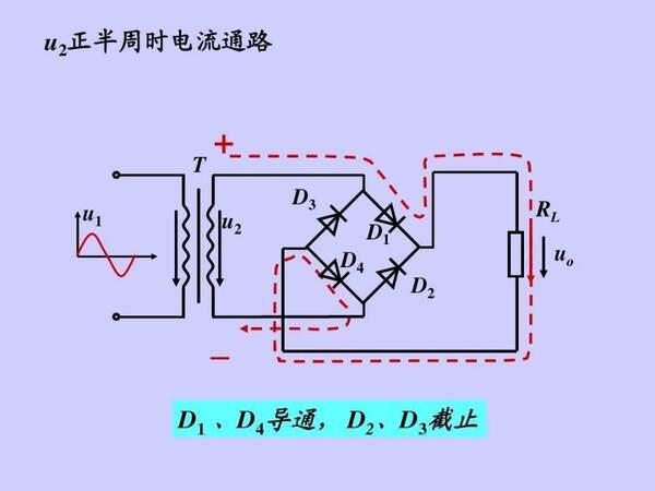 3种整流电路:半波,全波,桥式整流到底什么区别?终于