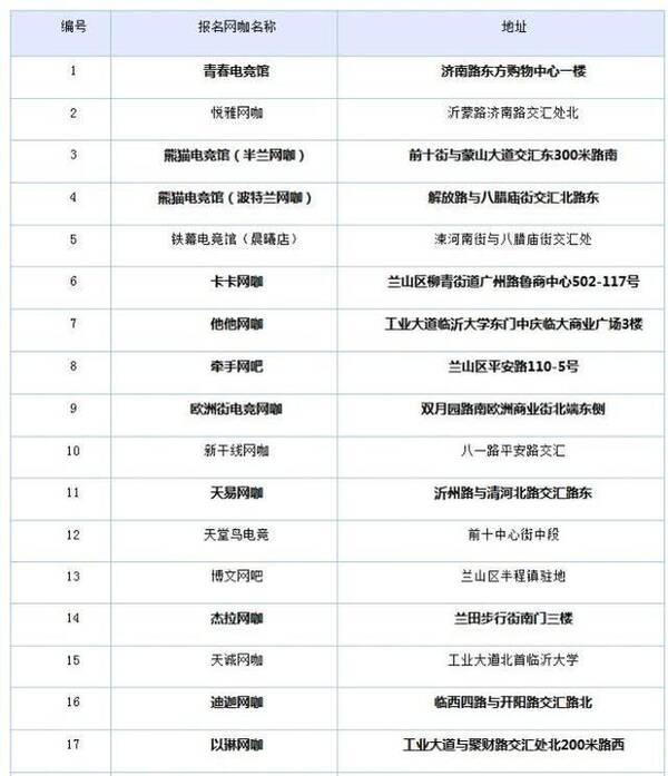 """""""锋火琅琊""""N+ 电竞精英赛启动,寻找临沂最强选手"""