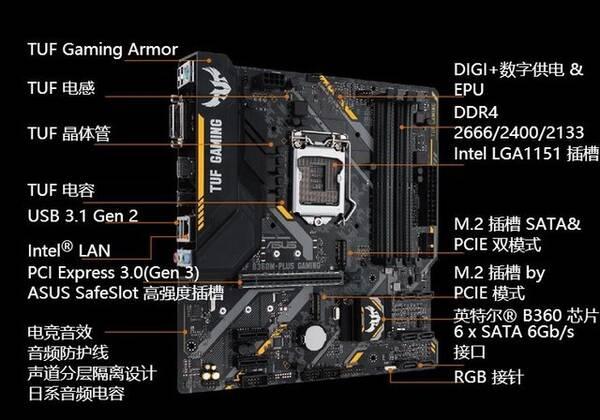 华硕tuf b360m-plus gaming主板,提供足够的扩展接口以及出色的稳定
