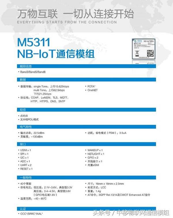 物联网小课堂之NB-IoT无线通信中的发射功率和接收灵敏度