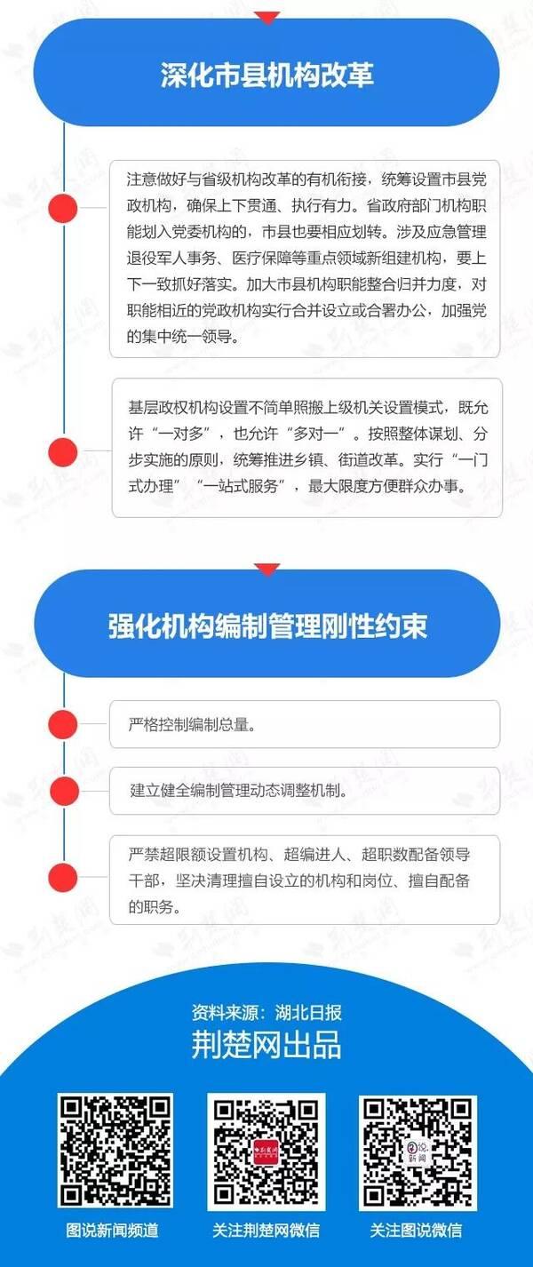 图解丨湖北省机构改革方案,你想知道的全在这