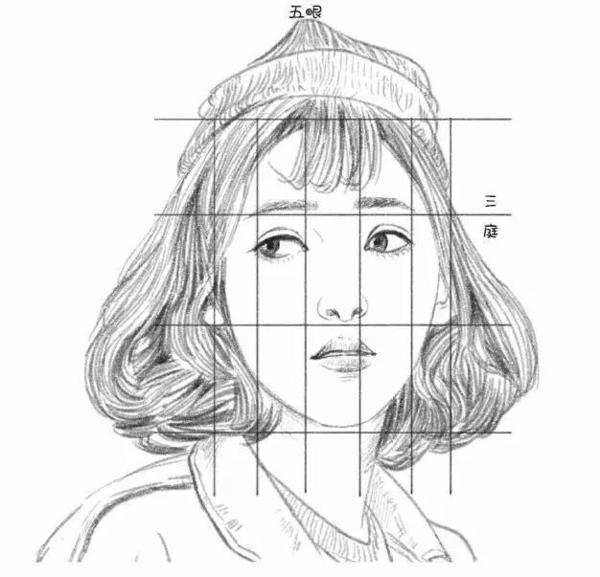 素描教程 | 美少女头像绘制方法,为你喜欢的小姐姐画幅画!
