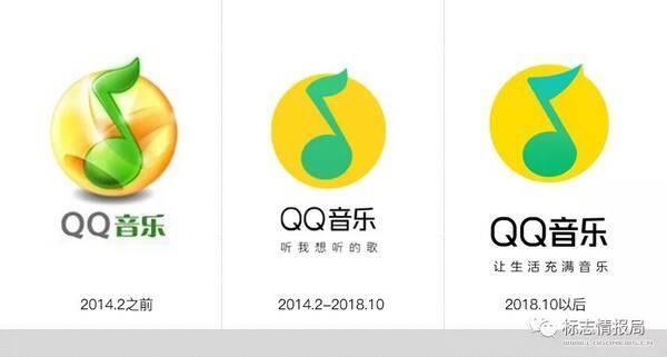 QQ音乐品牌LOGO全新升级,4 年来首次大幅调