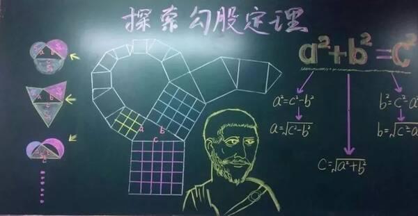 图中是希腊数学家毕达哥拉斯图片