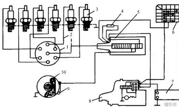 装有火花塞,按点火顺序在火花塞电极间产生电火花点燃